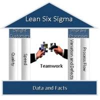lean-sigma-Ireland